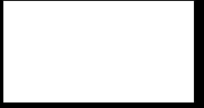Almore_Logo_White_2021